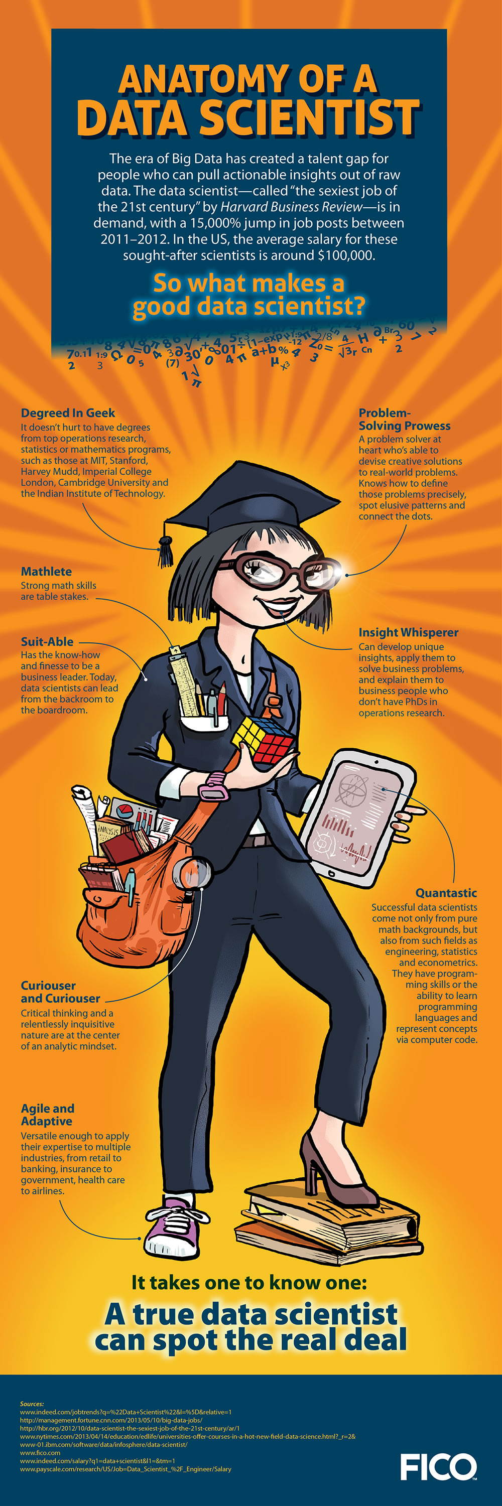 Anatomy_of_a_Data_Scientist_infographic_WR