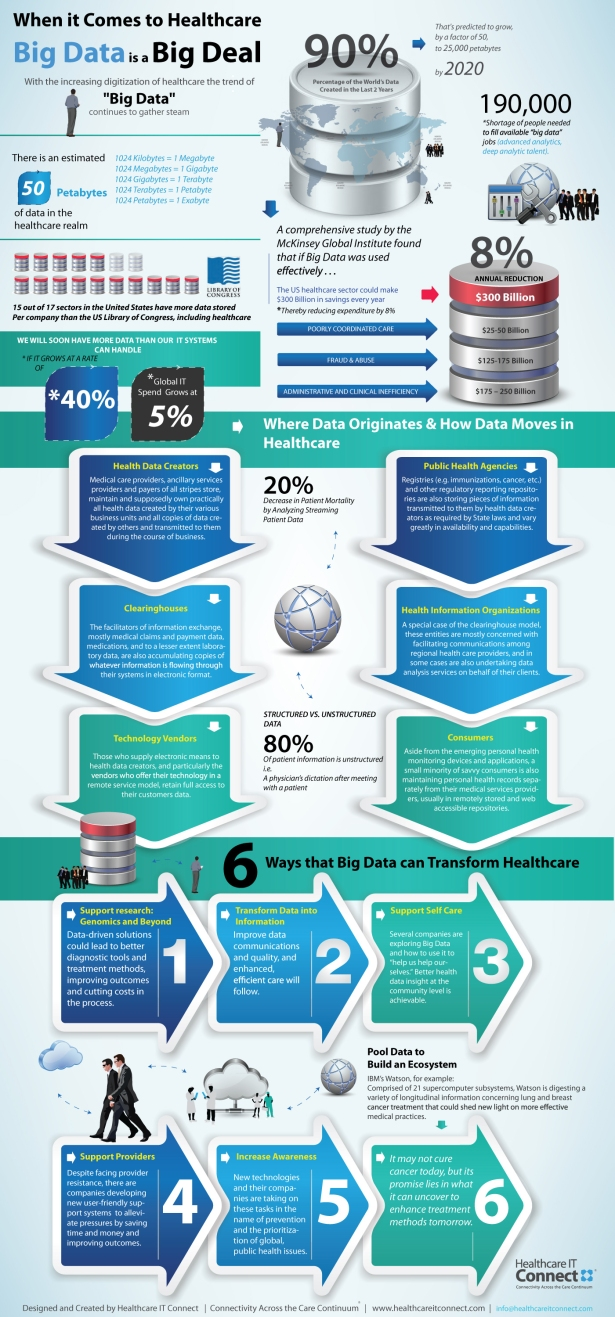 Infographic-BIG-DATA