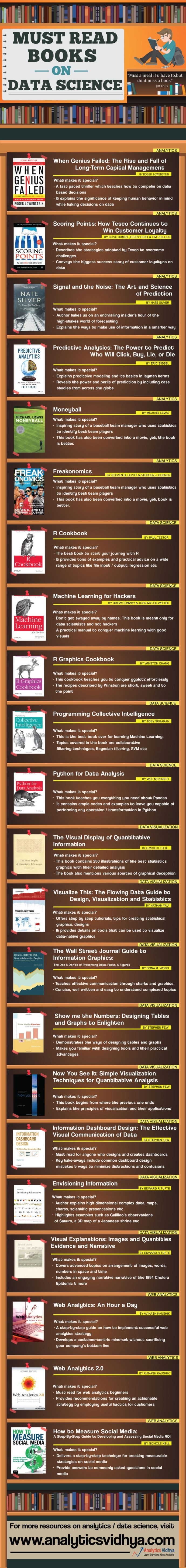 books-infographics